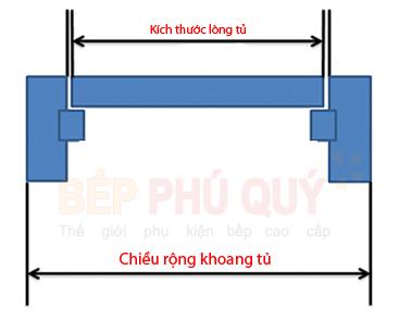 Hướng dẫn đo kích thước tủ bếp