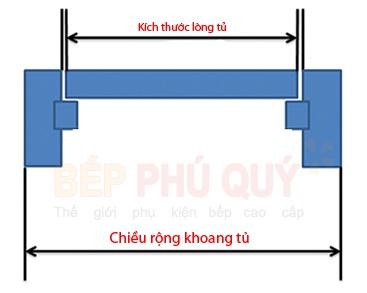 hướng dẫn cách đo tủ bếp